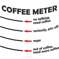 "Cana ""Coffee meter"""