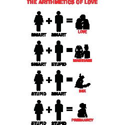 The Arithmetics Of Love